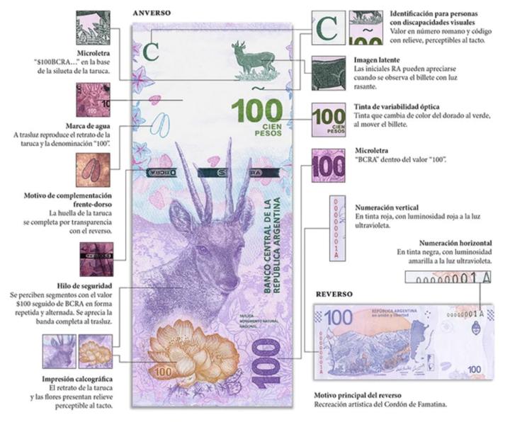 Billete de 100 pesos - medidas de seguridad