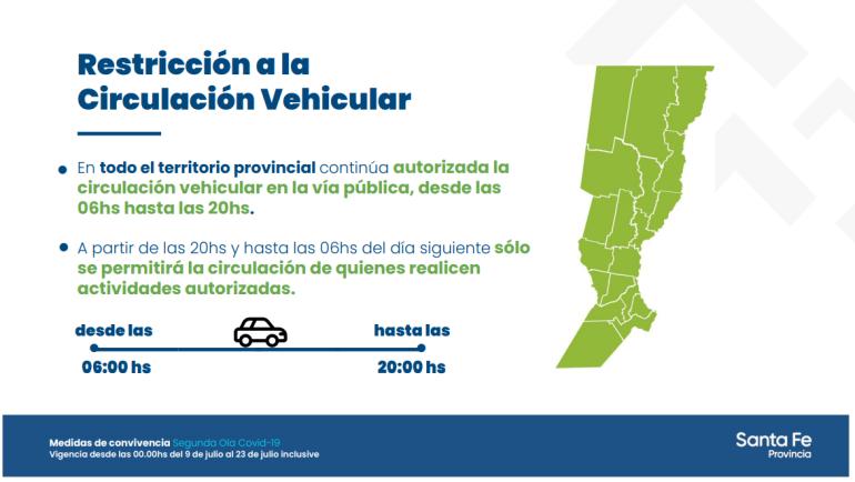 Medidas vigentes desde el 9 al 23 de julio de 2021 en todo el territorio provincial.