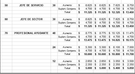Propuesta salarial.jpg