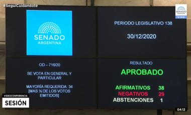 Senado aprobó ley de aborto