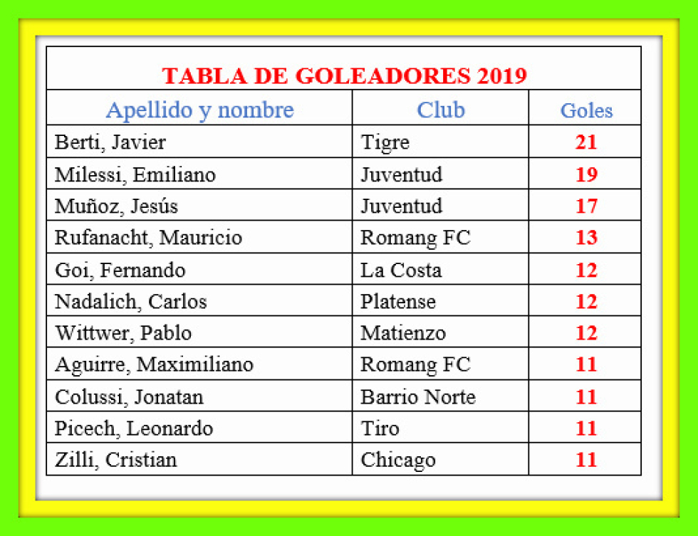 06082019 goleadores liga.jpg