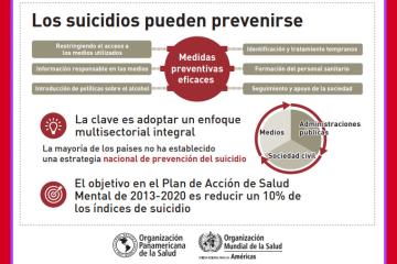 SUICIDIO infografía OMS.jpg