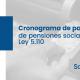 El jueves 29 comienza el pago de las Pensiones Sociales
