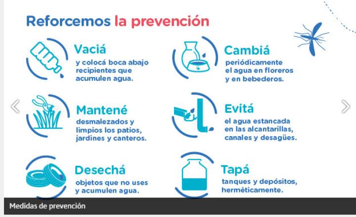 Dengue medidas de prevención.jpg