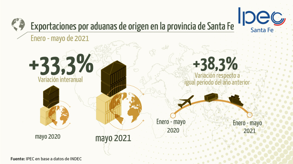 Exportaciones informe julio 2021