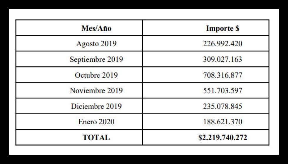 Vicentin vencimiento de obligaciones impagas fiscal Pollicita.jpg