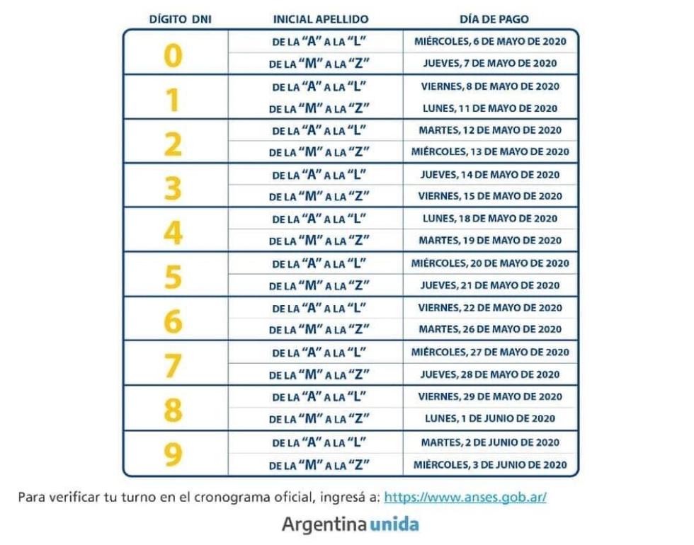 Cronograma de pago del IFE por correo